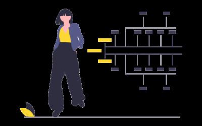 Hoe maak je een website in 11 stappen